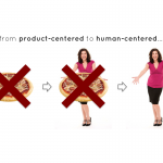 The Human-Centered Approach