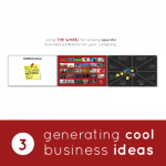 Generating Cool Business Ideas