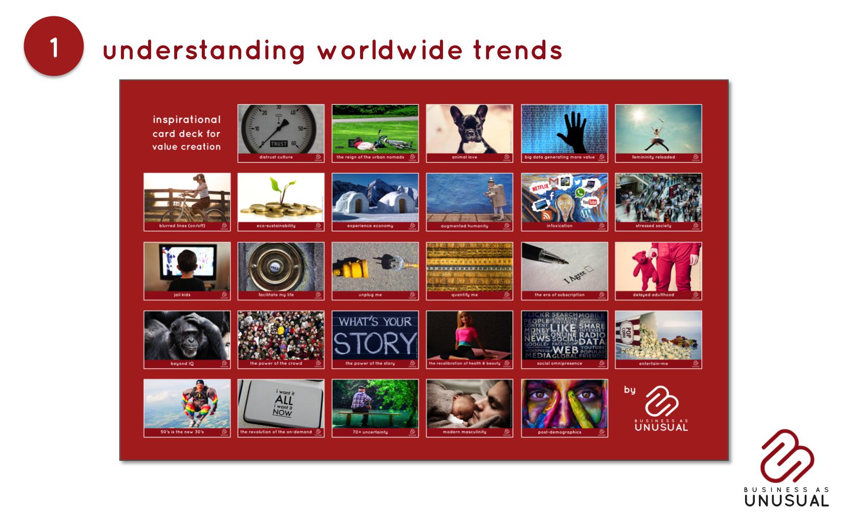 understanding worldwide trends