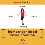Human-Centered Value Creation