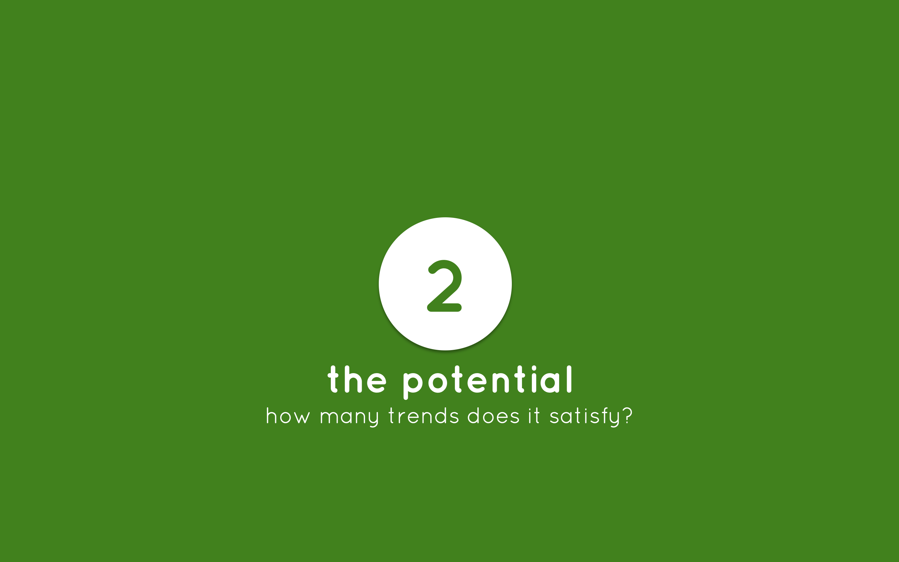 Human-Centered Entrepreneurship step 2 the potential