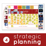 Innovation-Based Strategic Planning
