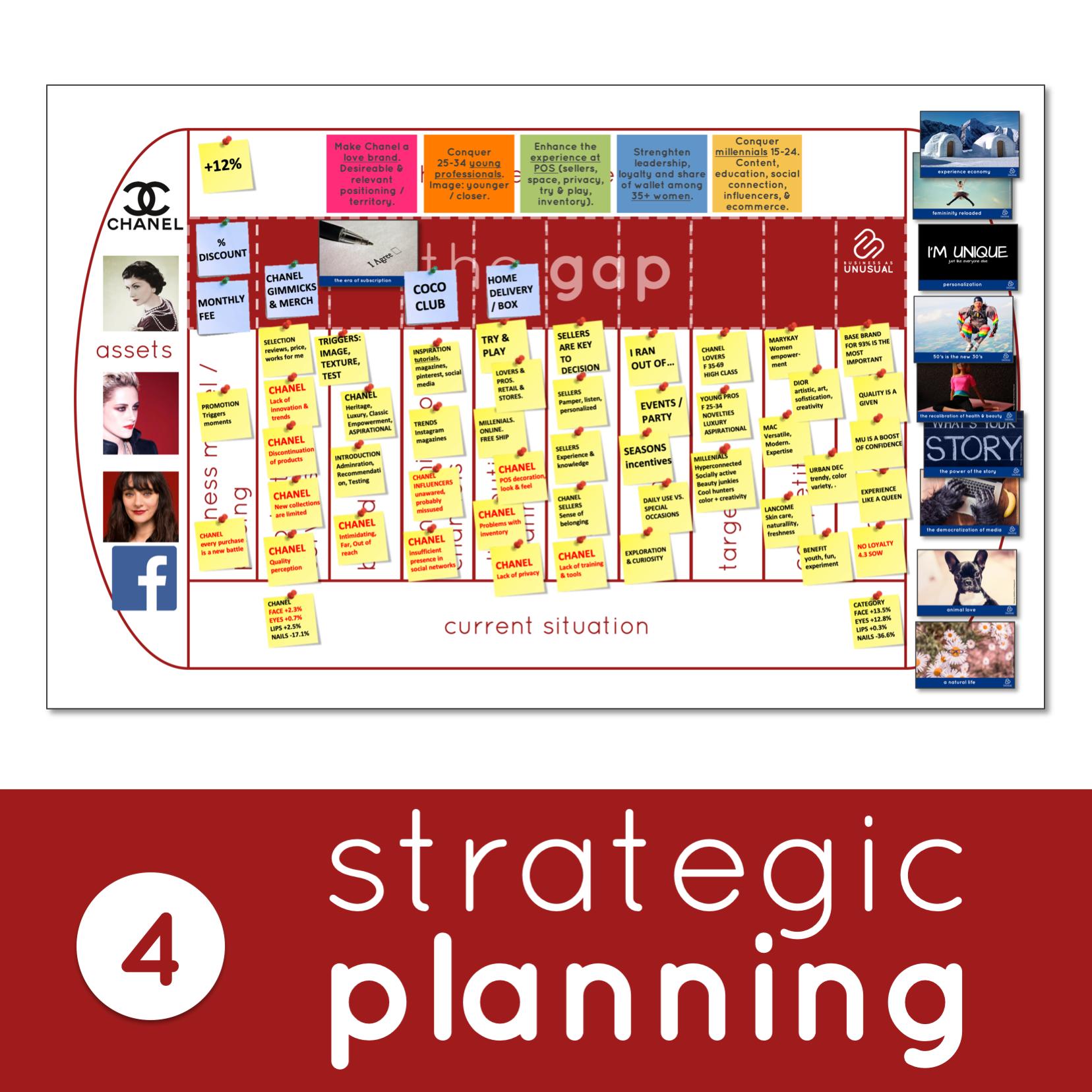 Innovation-Based Strategic Planning