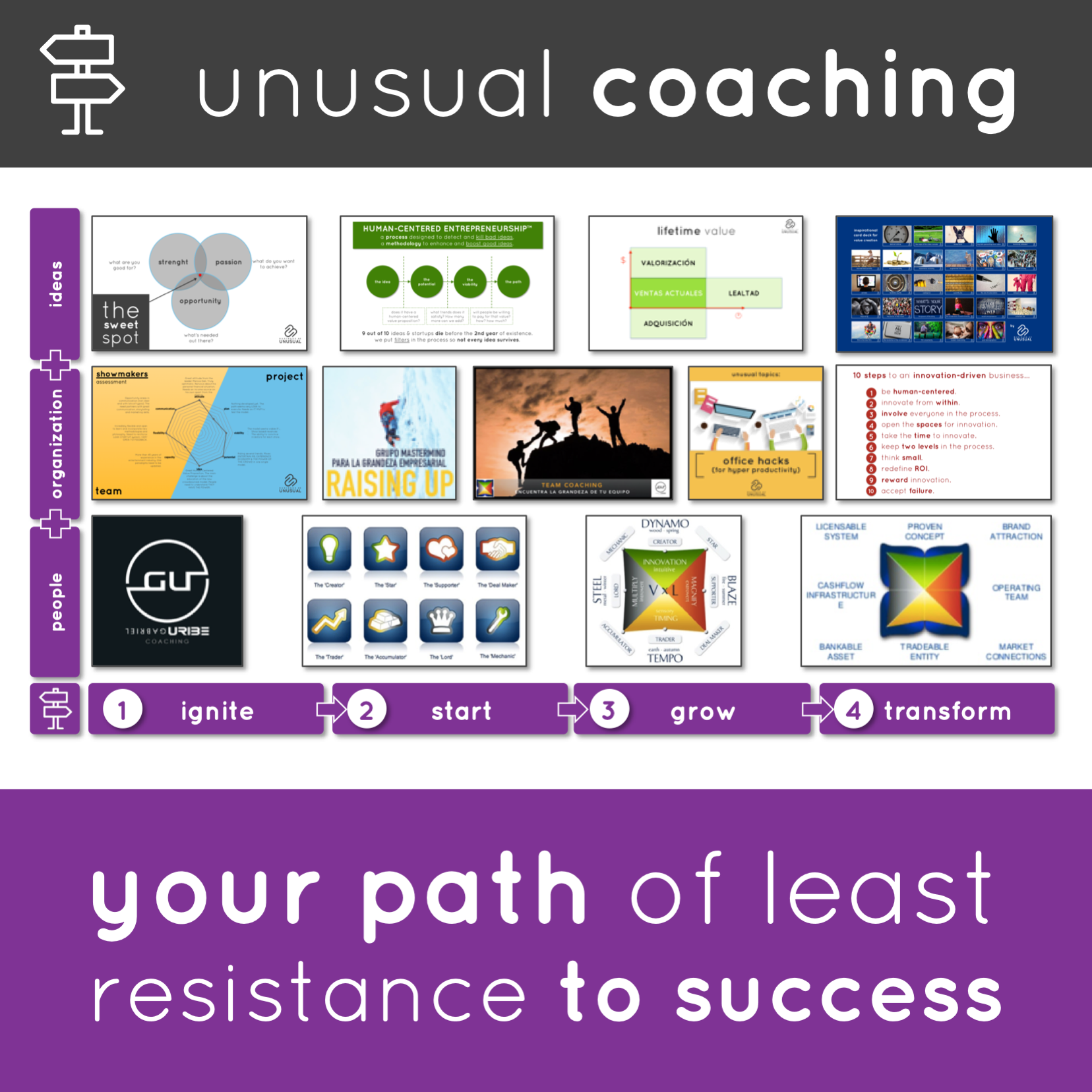 Business Coaching - Your Path of Least Resistance to Success