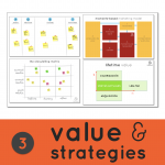 Value Creation & Marketing Strategies