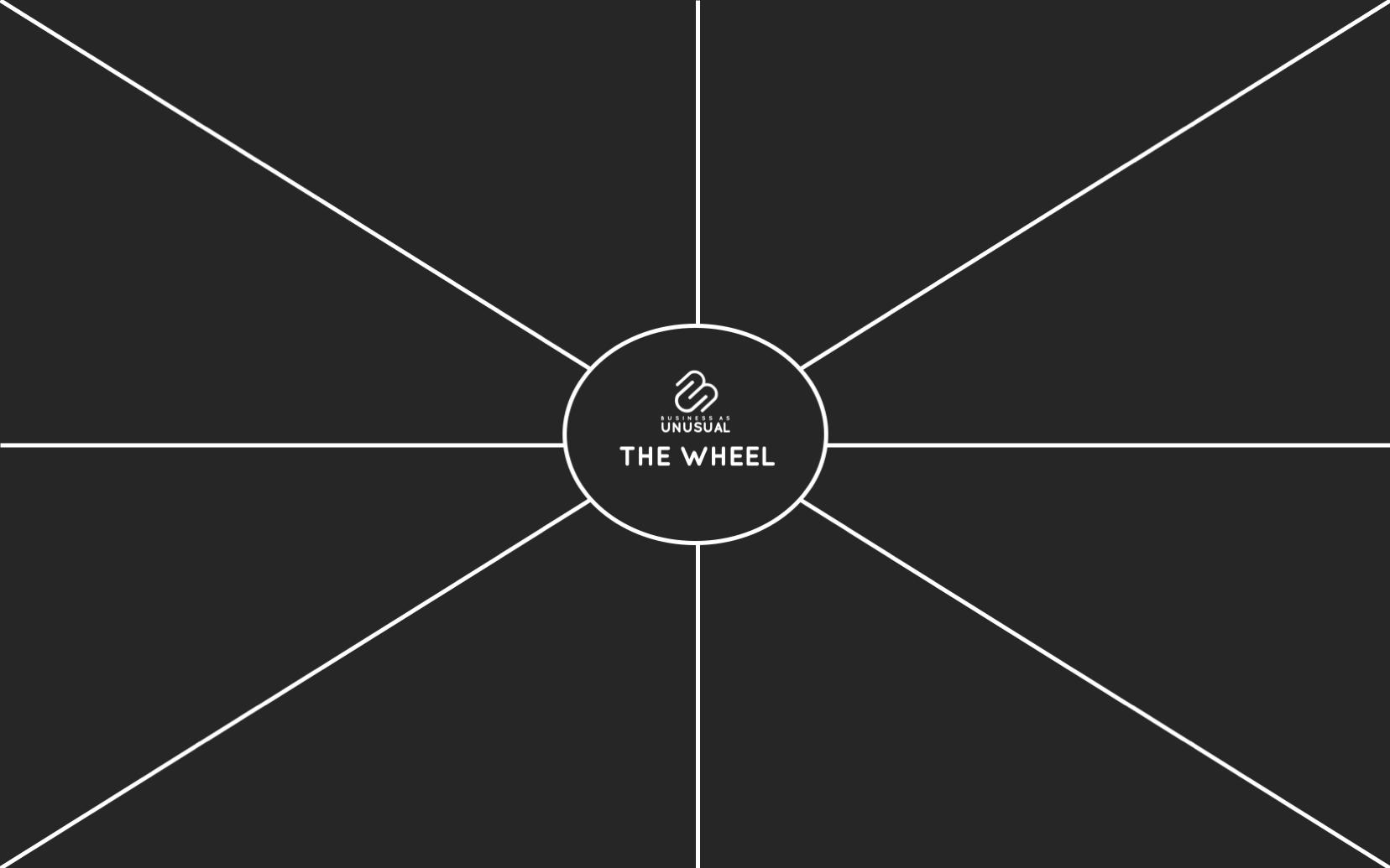 The Wheel Agile Innovation Game Blank