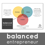 Unusual Games - The Balanced Entrepreneur