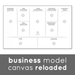 Unusual Games - Business Model Canvas Reloaded