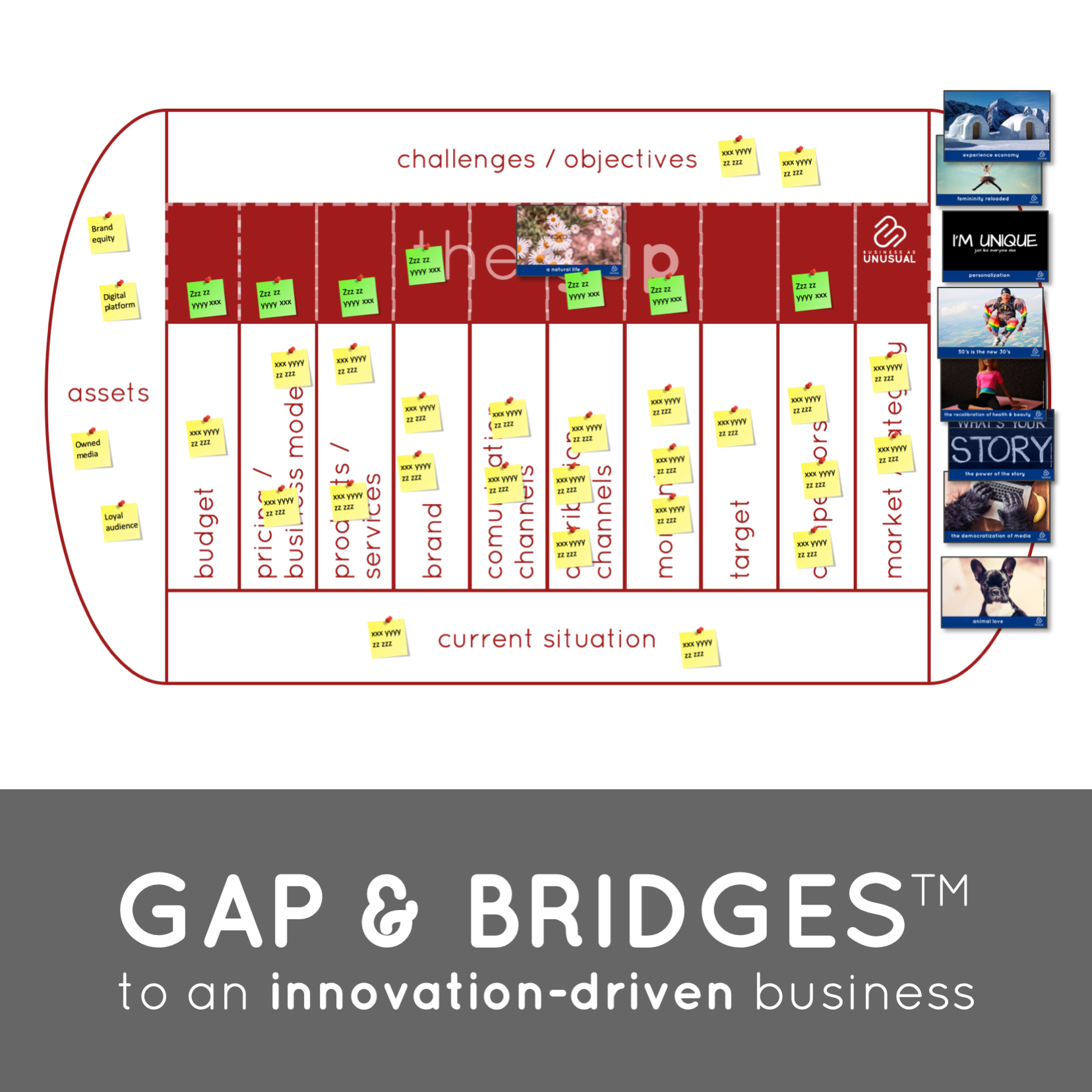 Unusual Games - Gap & Bridges - For Innovation-Driven Business, Strategies & Marketing Plans