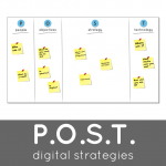 Unusual Games - P.O.S.T. - Human-Centered Digital Strategies