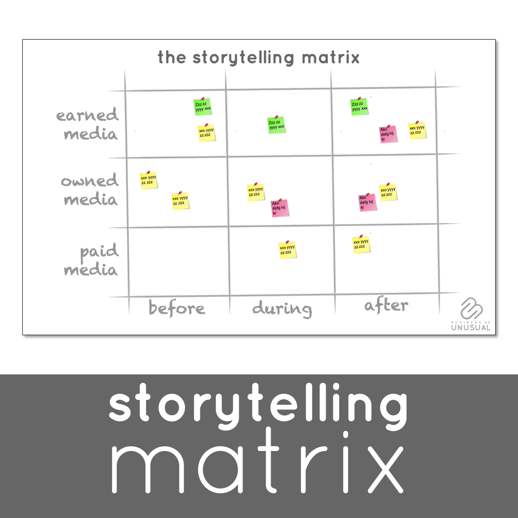 Unusual Games - Storytelling Matrix - Transform Big Ideas into Long Ideas