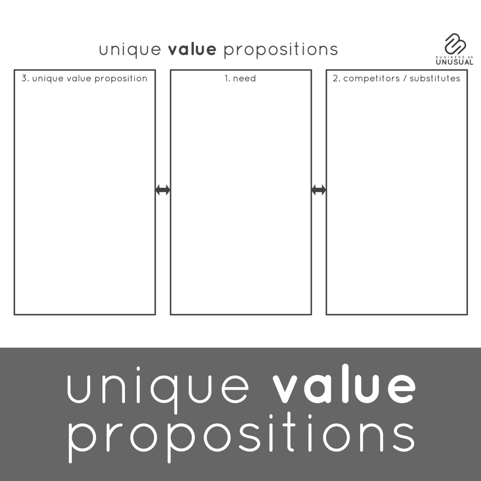 Unusual Games - Unique Value Propositions